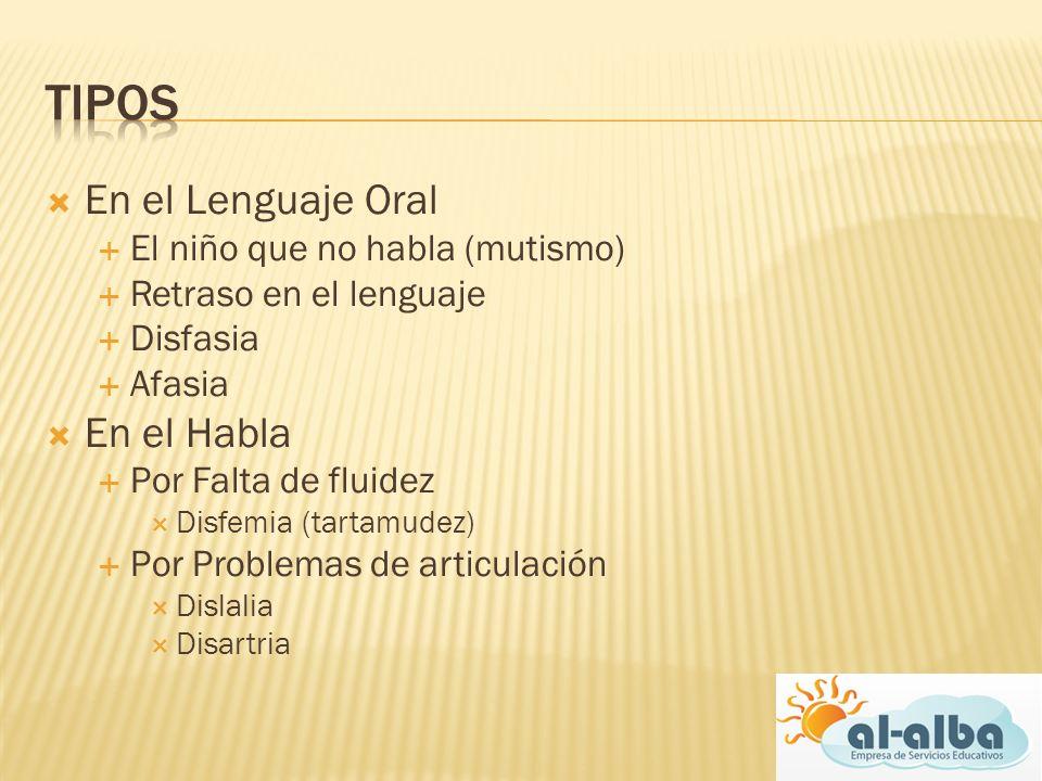 En el Lenguaje Oral El niño que no habla (mutismo) Retraso en el lenguaje Disfasia Afasia En el Habla Por Falta de fluidez Disfemia (tartamudez) Por P