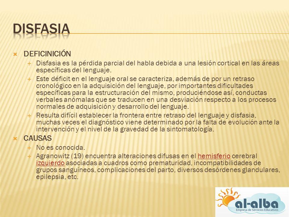 DEFICINICIÓN Disfasia es la pérdida parcial del habla debida a una lesión cortical en las áreas específicas del lenguaje. Este déficit en el lenguaje