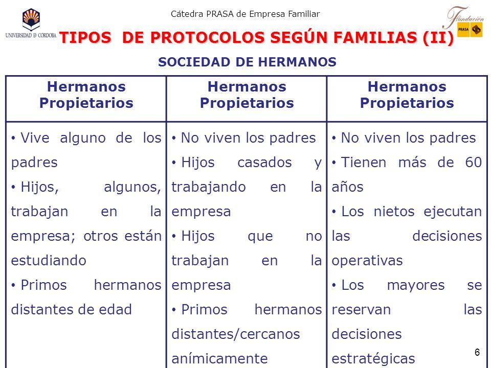 Cátedra PRASA de Empresa Familiar 5 TIPOS DE PROTOCOLOS SEGÚN TIPOS DE FAMILIAS (I) Hijos trabajando en la empresa Hijos ejecutando en la empresa Hijo