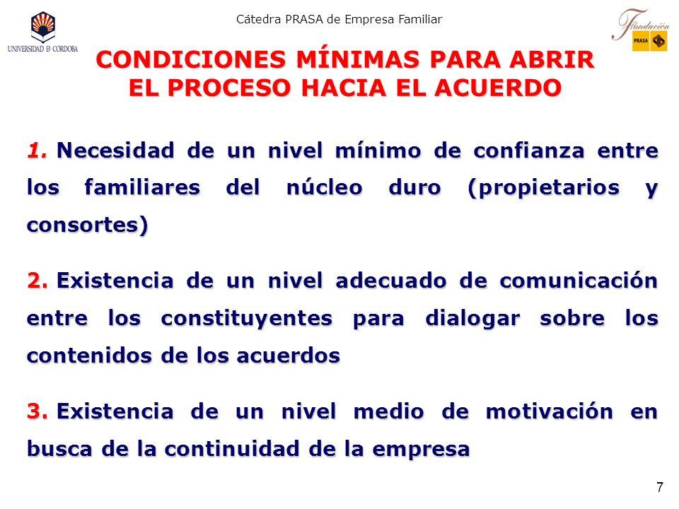 Cátedra PRASA de Empresa Familiar 6 TIPOS DE PROTOCOLOS SEGÚN FAMILIAS (II) Hermanos Propietarios Vive alguno de los padres Hijos, algunos, trabajan e
