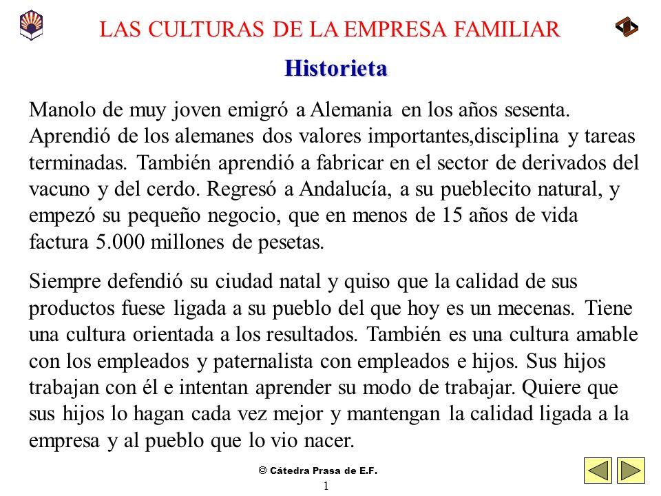 Cátedra Prasa de E.F. LA CULTURA DE LA EMPRESA FAMILIAR