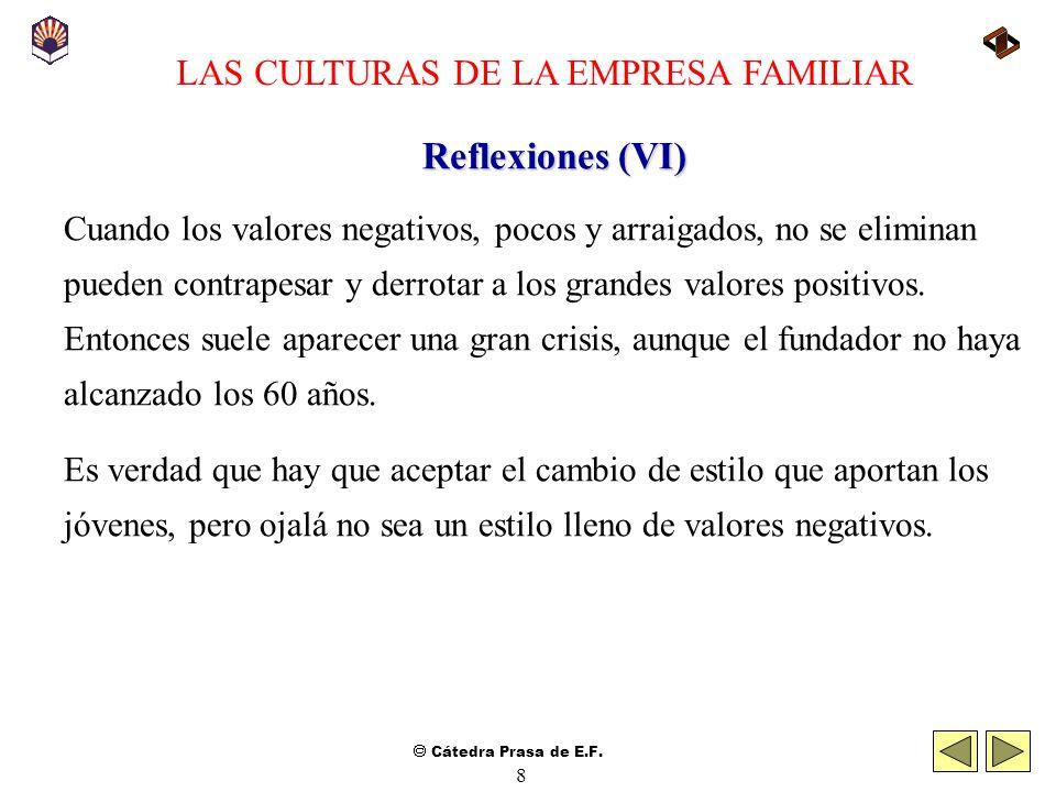 Cátedra Prasa de E.F. 7 LAS CULTURAS DE LA EMPRESA FAMILIAR Reflexiones (V) Manolo y su familia también tiene valores negativos. Eliminarlos requiere