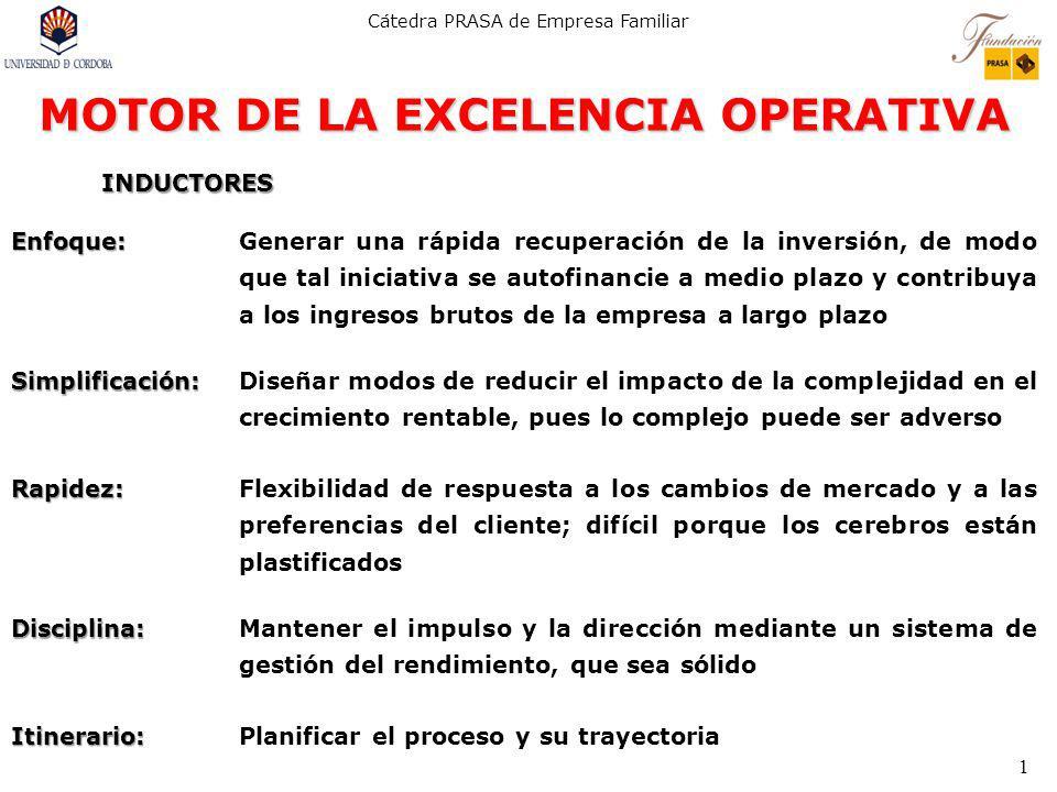 Cátedra PRASA de Empresa Familiar 1 MOTOR DE LA EXCELENCIA OPERATIVA Enfoque: Generar una rápida recuperación de la inversión, de modo que tal iniciat