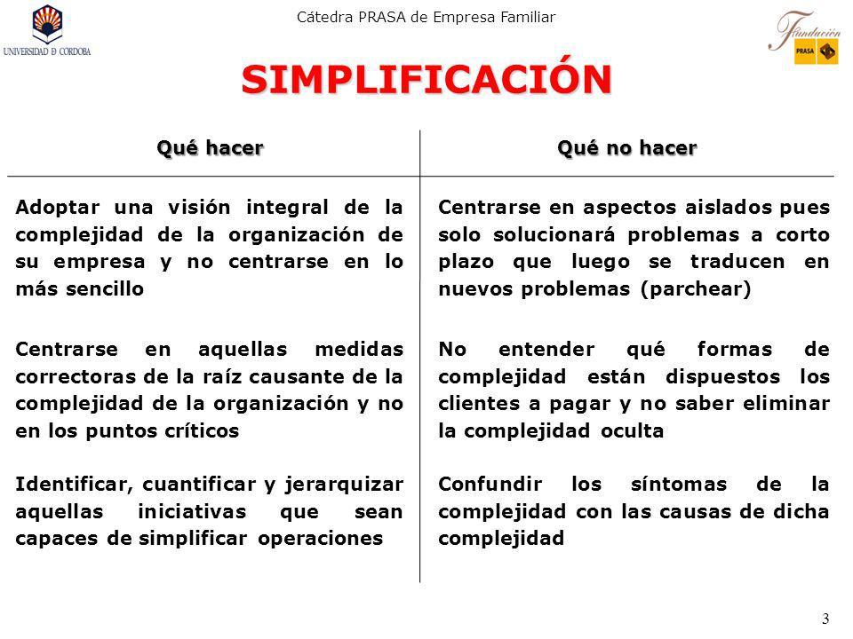 Cátedra PRASA de Empresa Familiar 3 SIMPLIFICACIÓN Qué hacer Qué no hacer Adoptar una visión integral de la complejidad de la organización de su empre