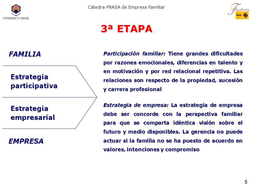 Cátedra PRASA de Empresa Familiar 5 3ª ETAPA Participación familiar: Tiene grandes dificultades por razones emocionales, diferencias en talento y en motivación y por red relacional repetitiva.