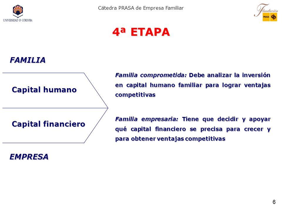 Cátedra PRASA de Empresa Familiar 5 3ª ETAPA Participación familiar: Tiene grandes dificultades por razones emocionales, diferencias en talento y en m
