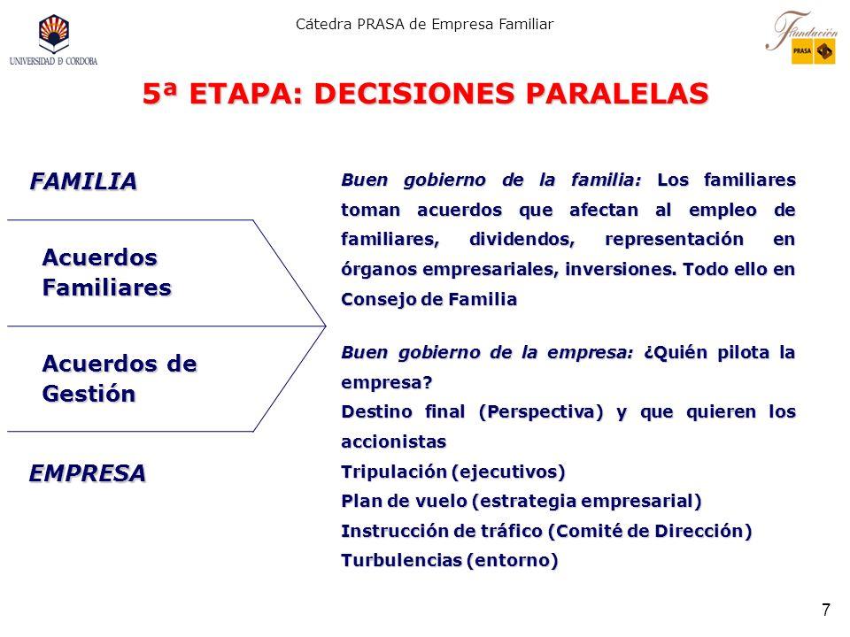 Cátedra PRASA de Empresa Familiar 7 5ª ETAPA: DECISIONES PARALELAS Buen gobierno de la familia: Los familiares toman acuerdos que afectan al empleo de familiares, dividendos, representación en órganos empresariales, inversiones.