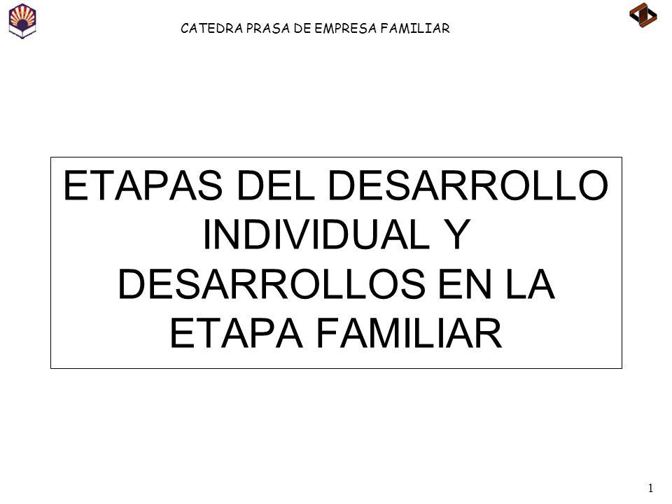 1 CATEDRA PRASA DE EMPRESA FAMILIAR ETAPAS DEL DESARROLLO INDIVIDUAL Y DESARROLLOS EN LA ETAPA FAMILIAR