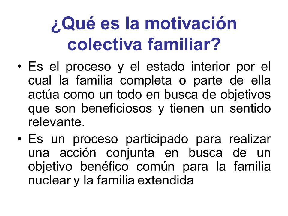 ¿Qué es la motivación colectiva familiar? Es el proceso y el estado interior por el cual la familia completa o parte de ella actúa como un todo en bus