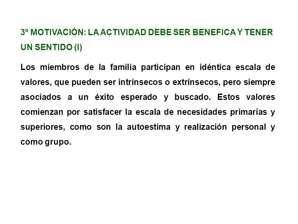 3º MOTIVACIÓN: LA ACTIVIDAD DEBE SER BENEFICA Y TENER UN SENTIDO (I) Los miembros de la familia participan en idéntica escala de valores, que pueden s