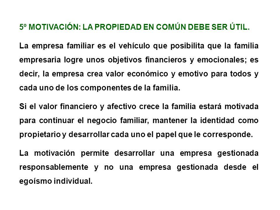 RESULTADOS DE LA MOTIVACIÓN 1.Una familia con ninguna motivación y con una eficiencia muy baja no pueden mantener la propiedad en el común de la familia.