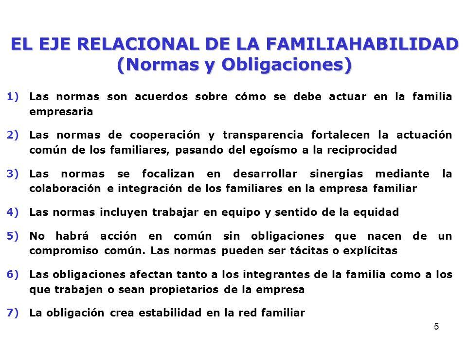 5 EL EJE RELACIONAL DE LA FAMILIAHABILIDAD (Normas y Obligaciones) 1)Las normas son acuerdos sobre cómo se debe actuar en la familia empresaria 2)Las normas de cooperación y transparencia fortalecen la actuación común de los familiares, pasando del egoísmo a la reciprocidad 3)Las normas se focalizan en desarrollar sinergias mediante la colaboración e integración de los familiares en la empresa familiar 4)Las normas incluyen trabajar en equipo y sentido de la equidad 5)No habrá acción en común sin obligaciones que nacen de un compromiso común.