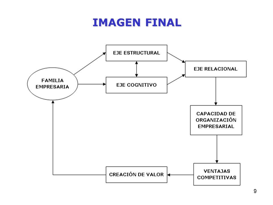 9 IMAGEN FINAL