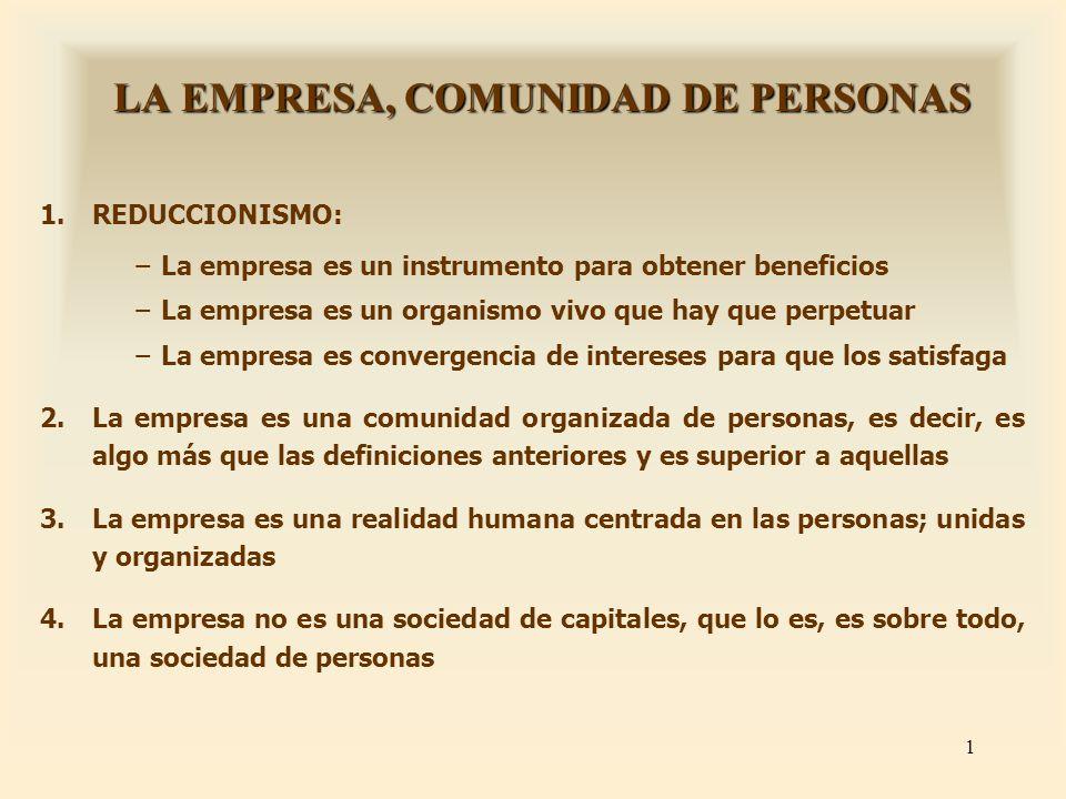 2 LA EMPRESA, SOCIEDAD DE PERSONAS 1.Con elementos comunes: modos de hacer, creencias y valores 2.Con nexos y gobierno unitario 3.Con metas comunes 4.La empresa ni son sólo los propietarios, ni son sólo los trabajadores, ni los directivos 5.La empresa, comunidad de personas, requiere unidad en la pluralidad 6.Los nexos son intereses económicos y emocionales y morales 7.El nexo moral tiene su origen en la valoración de las personas; en el respeto a sus derechos, en el deber de cumplir los compromisos 8.El nexo moral es más efectivo que el nexo económico.