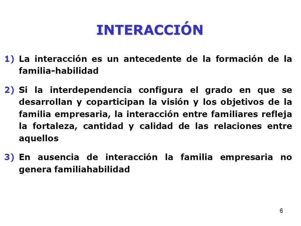 5 INTERDEPENDENCIA 1)Altos niveles de interdependencia familiar conducen a crear la red social de la familia empresaria 2)La interdependencia es función de intereses comunes y compartidos, del acuerdo entre familiares respecto de objetivos compartidos 3)Esta interdependencia genera capacidades de organización de una acción colectiva en un contexto de recurrente interacción 4)Esta interdependencia conduce y apoya la denominada familiahabilidad