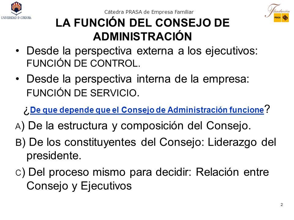Cátedra PRASA de Empresa Familiar 3 ESQUEMATIZACIÓN DE LAS FUNCIONES DEL CONSEJO DE ADMINISTRACIÓN