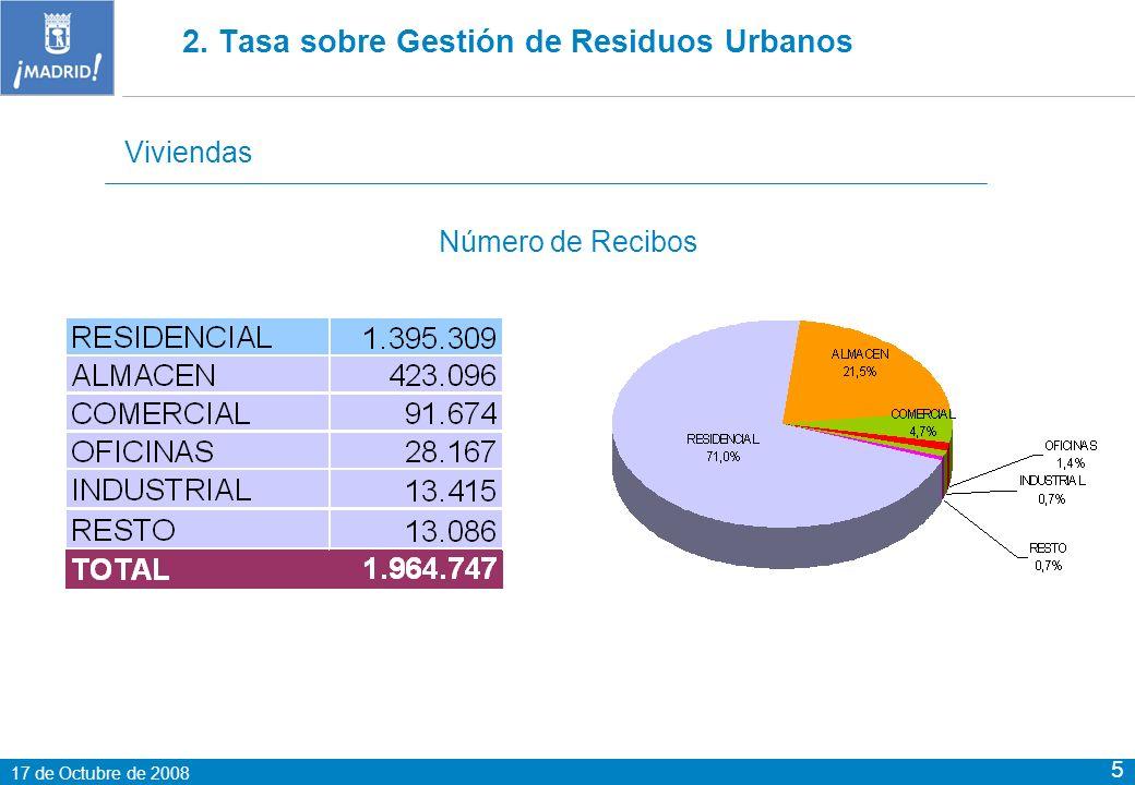 17 de Octubre de 2008 5 Viviendas Número de Recibos 2. Tasa sobre Gestión de Residuos Urbanos