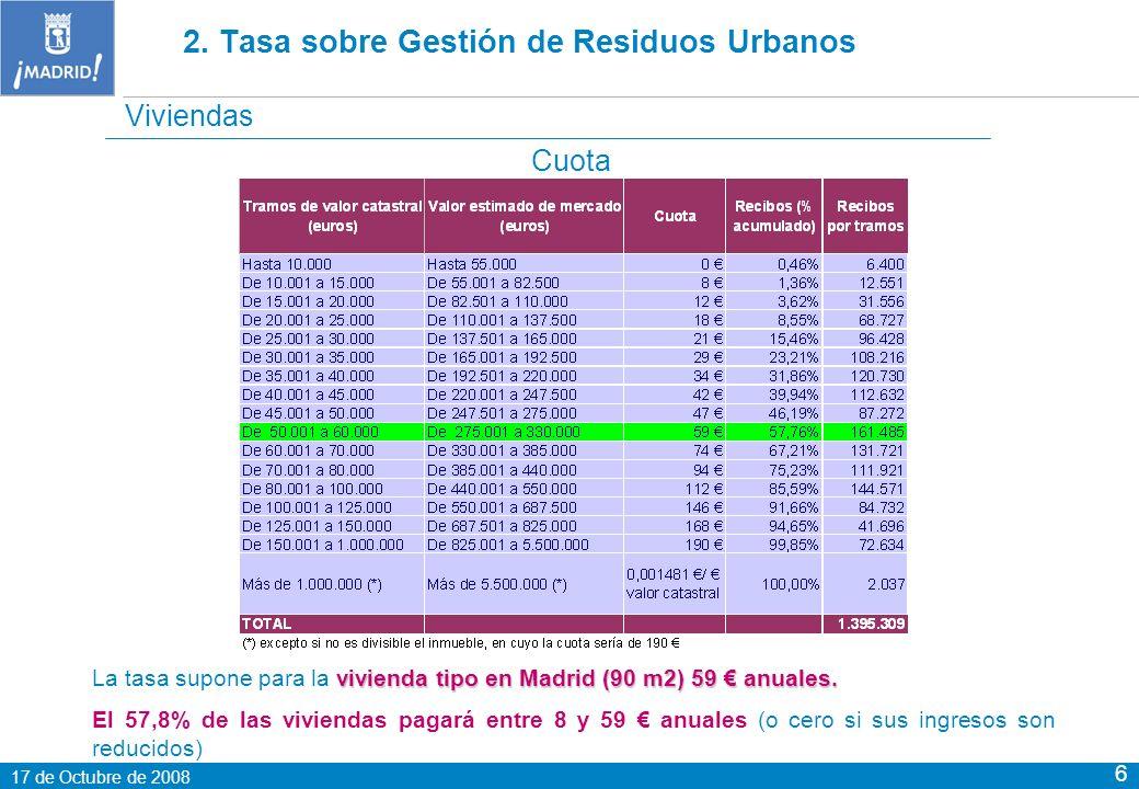 17 de Octubre de 2008 6 Viviendas Cuota vivienda tipo en Madrid (90 m2) 59 anuales.
