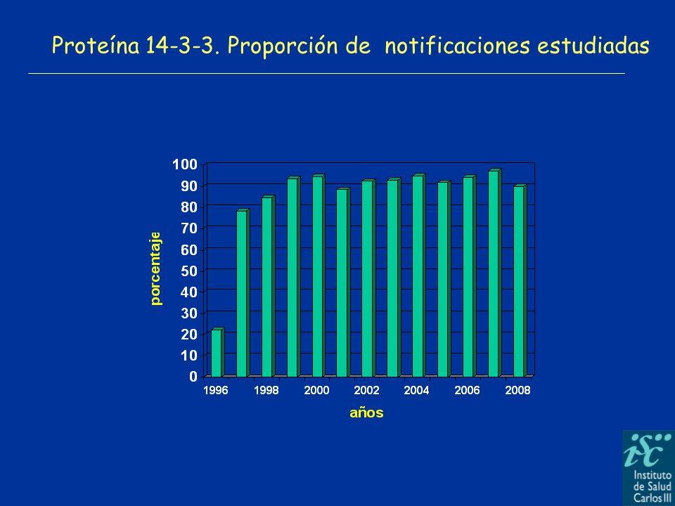 Proteína 14-3-3. Proporción de notificaciones estudiadas
