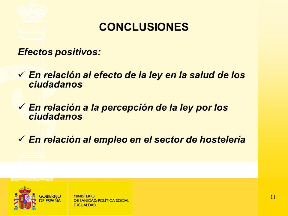 11 CONCLUSIONES Efectos positivos: En relación al efecto de la ley en la salud de los ciudadanos En relación a la percepción de la ley por los ciudadanos En relación al empleo en el sector de hostelería