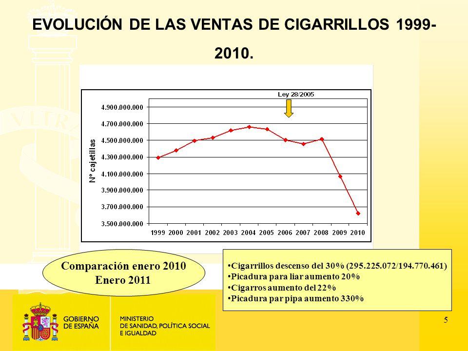 5 EVOLUCIÓN DE LAS VENTAS DE CIGARRILLOS 1999- 2010.