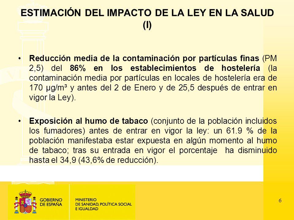 6 ESTIMACIÓN DEL IMPACTO DE LA LEY EN LA SALUD (I) Reducción media de la contaminación por partículas finas (PM 2,5) del 86% en los establecimientos de hostelería (la contaminación media por partículas en locales de hostelería era de 170 µg/m³ y antes del 2 de Enero y de 25,5 después de entrar en vigor la Ley).