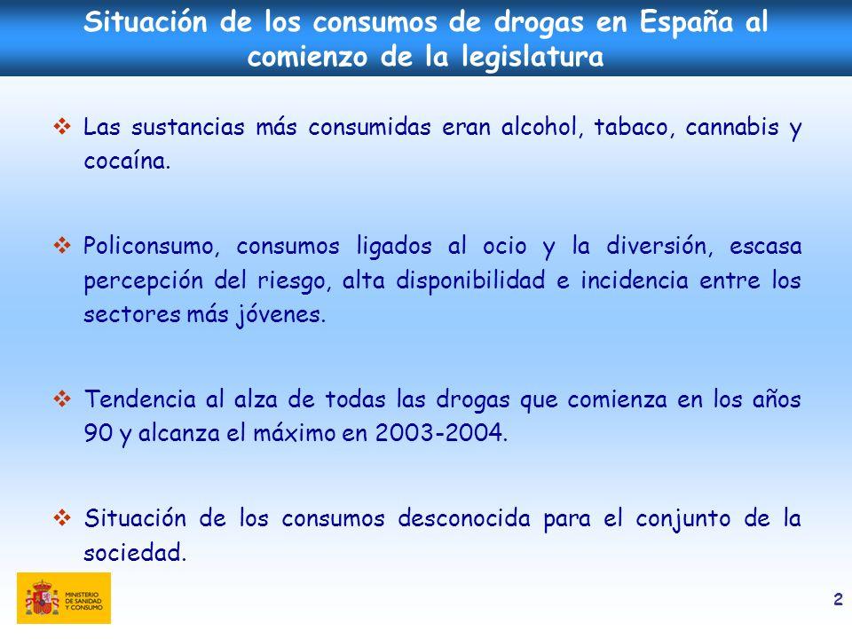 2 Las sustancias más consumidas eran alcohol, tabaco, cannabis y cocaína. Policonsumo, consumos ligados al ocio y la diversión, escasa percepción del