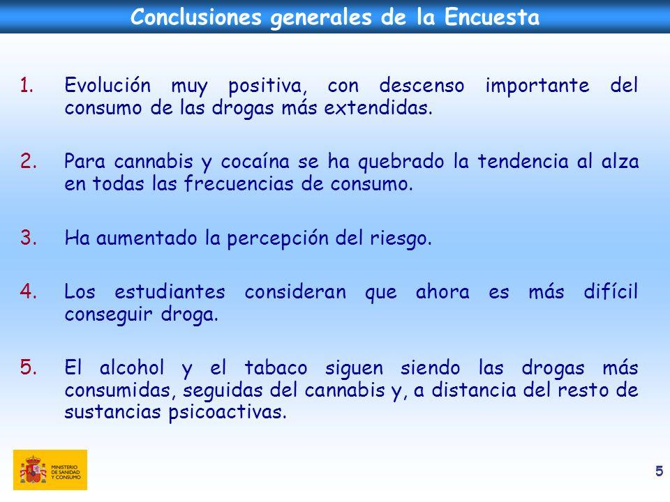 6 Variaciones en las prevalencias de consumo.España, 2004-2006/2007.