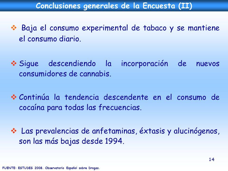 14 Conclusiones generales de la Encuesta (II) Baja el consumo experimental de tabaco y se mantiene el consumo diario. Sigue descendiendo la incorporac