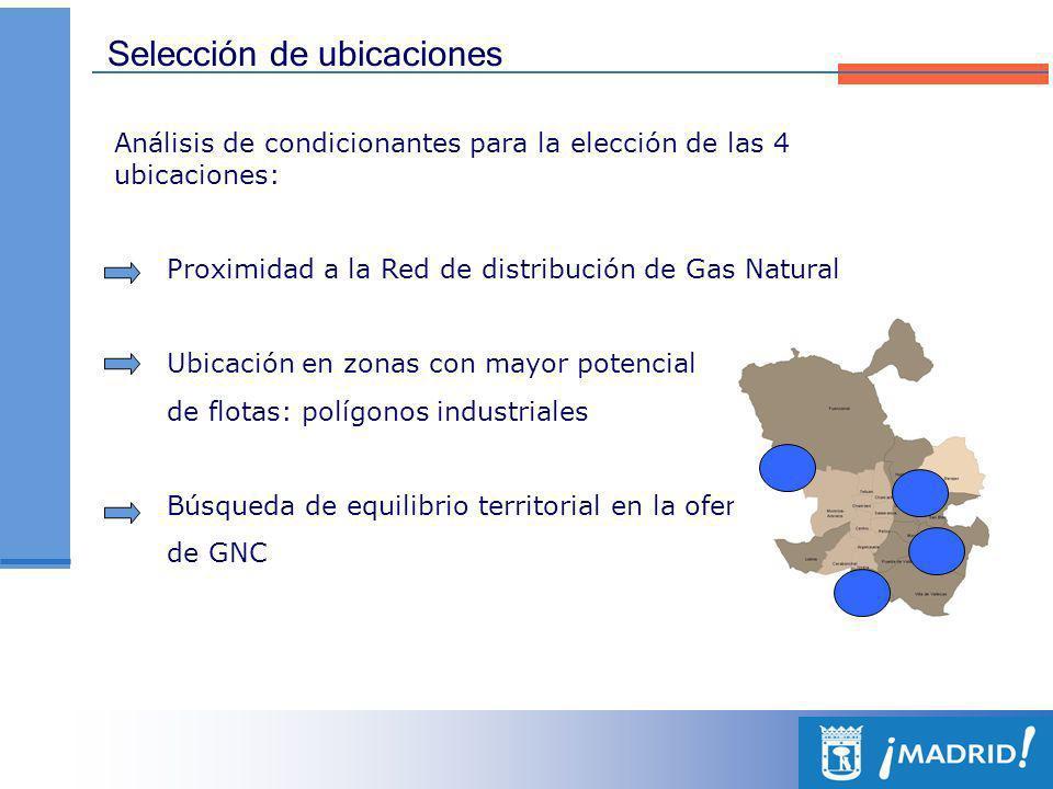 Red de Repostaje de Gas Natural Comprimido (2011) Pública Municipal Servicios municipales: 9 puntos Públicas: 7 puntos