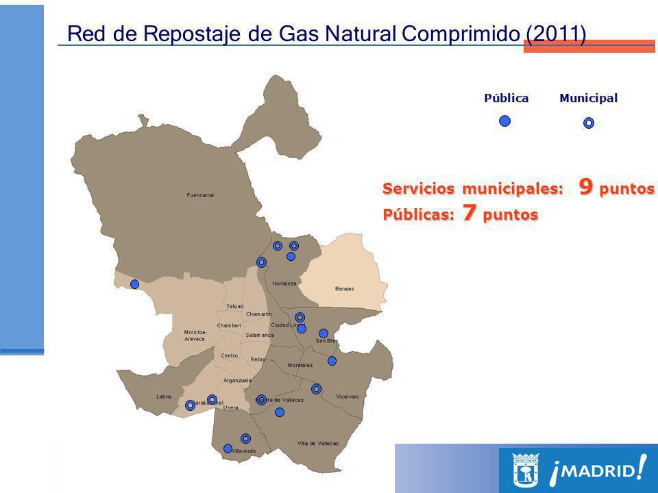 Red de Gas Natural Comprimido 2007 - 2011 2011:16 puntos - 9 municipales - 9 municipales - 7 públicos - 7 públicos 2007:5 puntos - 5 municipales - 5 municipales - 0 públicos - 0 públicos