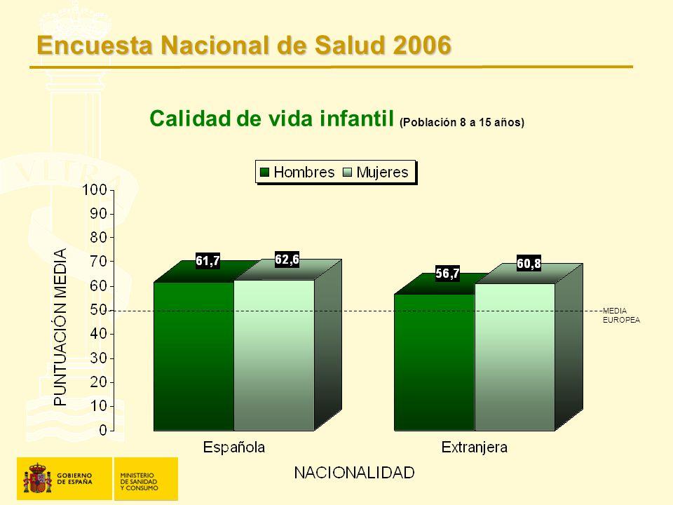 Calidad de vida infantil (Población 8 a 15 años) MEDIA EUROPEA Encuesta Nacional de Salud 2006