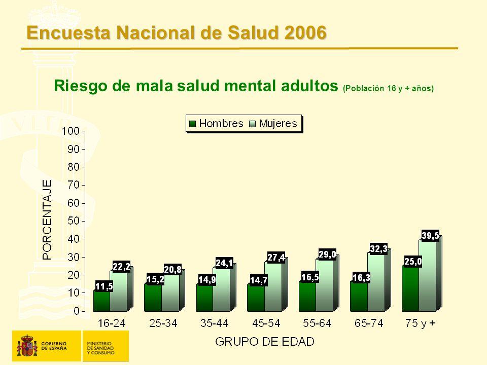 Riesgo de mala salud mental adultos (Población 16 y + años) Encuesta Nacional de Salud 2006