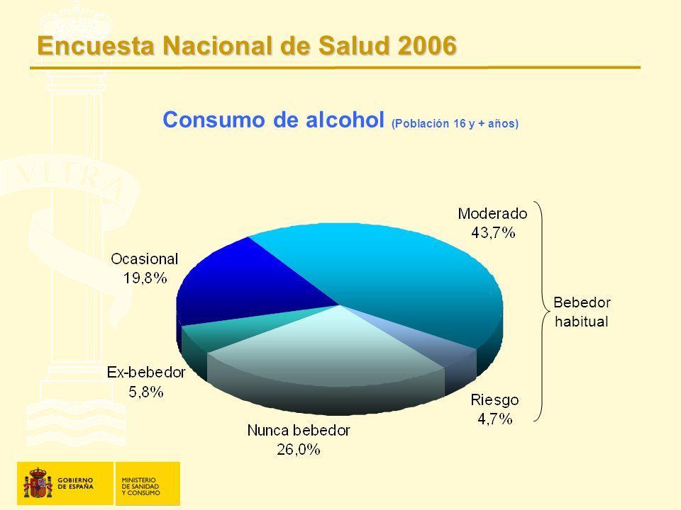 Consumo de alcohol (Población 16 y + años) Bebedor habitual Encuesta Nacional de Salud 2006