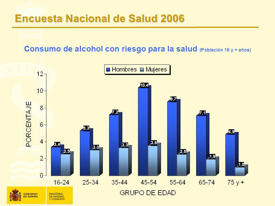 Consumo de alcohol con riesgo para la salud (Población 16 y + años) Encuesta Nacional de Salud 2006