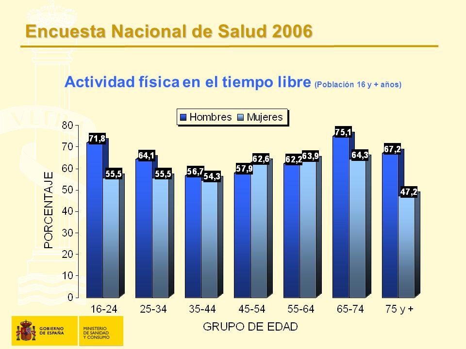 Actividad física en el tiempo libre (Población 16 y + años) Encuesta Nacional de Salud 2006