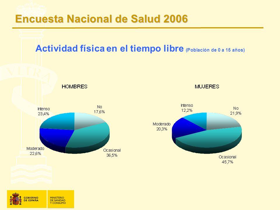 Actividad física en el tiempo libre (Población de 0 a 15 años) Encuesta Nacional de Salud 2006
