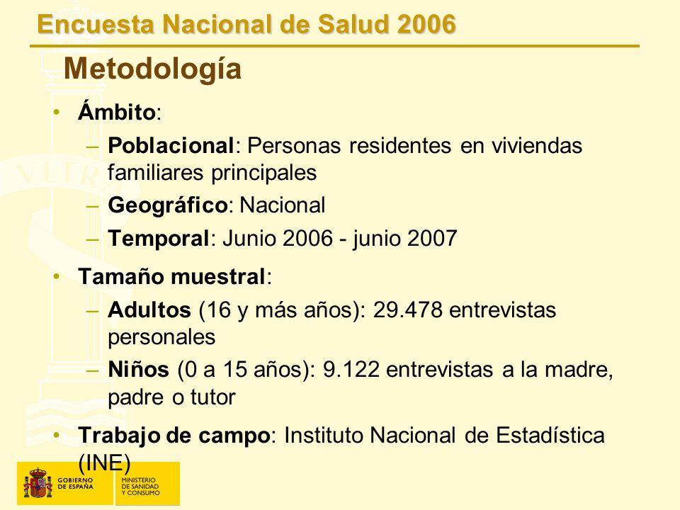 Ámbito: –Poblacional: Personas residentes en viviendas familiares principales –Geográfico: Nacional –Temporal: Junio 2006 - junio 2007 Tamaño muestral