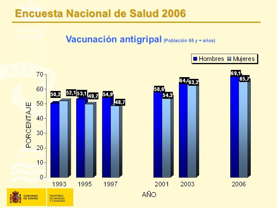 Vacunación antigripal (Población 65 y + años) Encuesta Nacional de Salud 2006