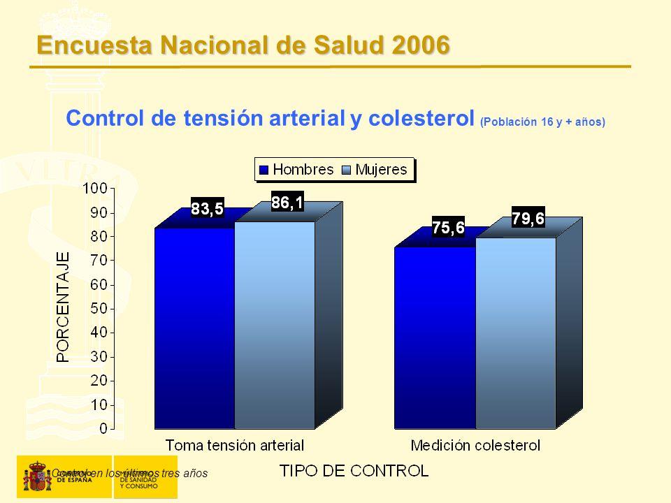 Control de tensión arterial y colesterol (Población 16 y + años) Control en los últimos tres años Encuesta Nacional de Salud 2006