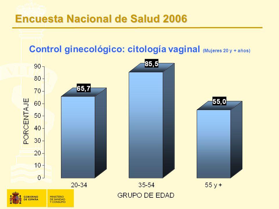 Control ginecológico: citología vaginal (Mujeres 20 y + años) Encuesta Nacional de Salud 2006