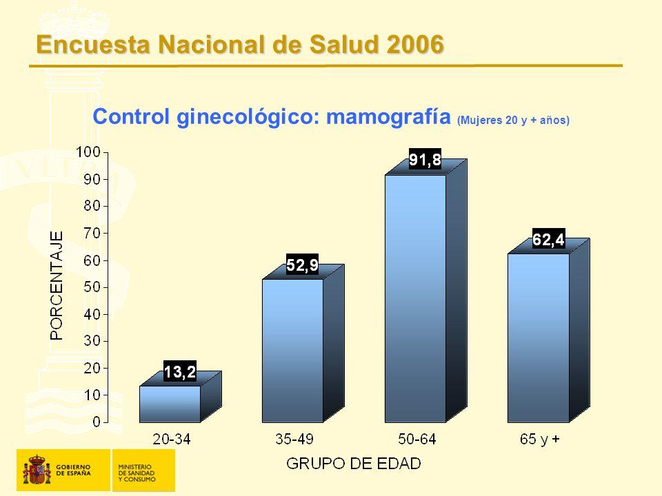 Control ginecológico: mamografía (Mujeres 20 y + años) Encuesta Nacional de Salud 2006