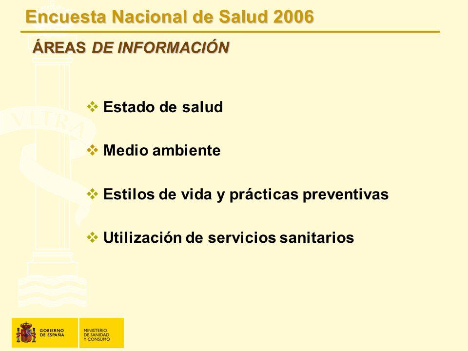 Estado de salud Medio ambiente Estilos de vida y prácticas preventivas Utilización de servicios sanitarios ÁREAS DE INFORMACIÓN Encuesta Nacional de S