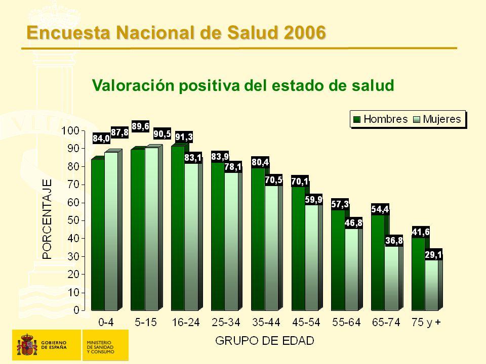 Valoración positiva del estado de salud Encuesta Nacional de Salud 2006