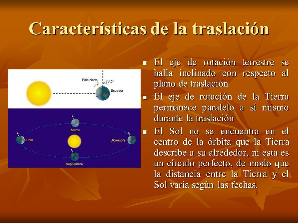 Características de la traslación El eje de rotación terrestre se halla inclinado con respecto al plano de traslación El eje de rotación terrestre se h