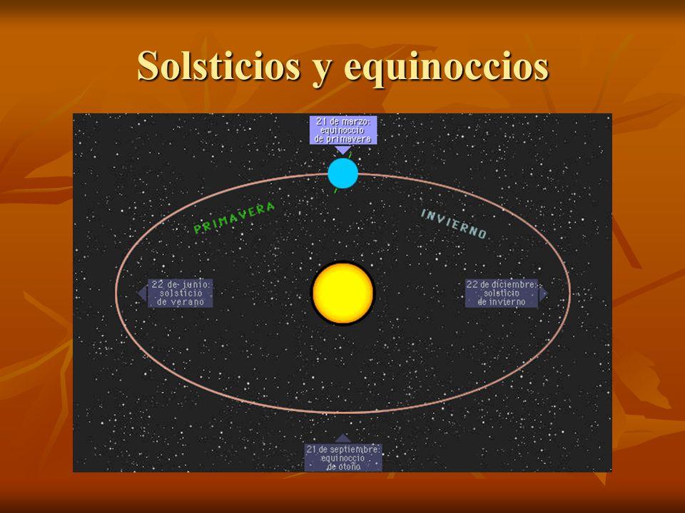 Las estaciones La sucesión regular de las estaciones del año es el resultado de: El movimiento de la Tierra alrededor del Sol El movimiento de la Tierra alrededor del Sol La inclinación del eje de rotación de la Tierra La inclinación del eje de rotación de la Tierra La constancia de esa inclinación La constancia de esa inclinación