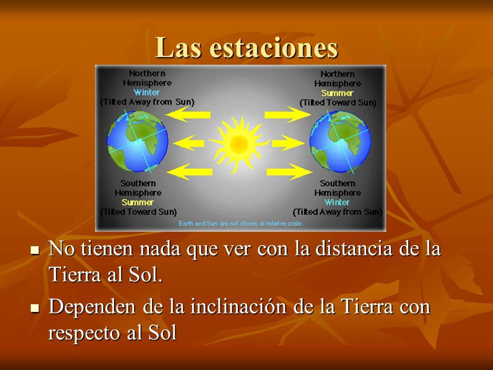 Las estaciones No tienen nada que ver con la distancia de la Tierra al Sol. No tienen nada que ver con la distancia de la Tierra al Sol. Dependen de l