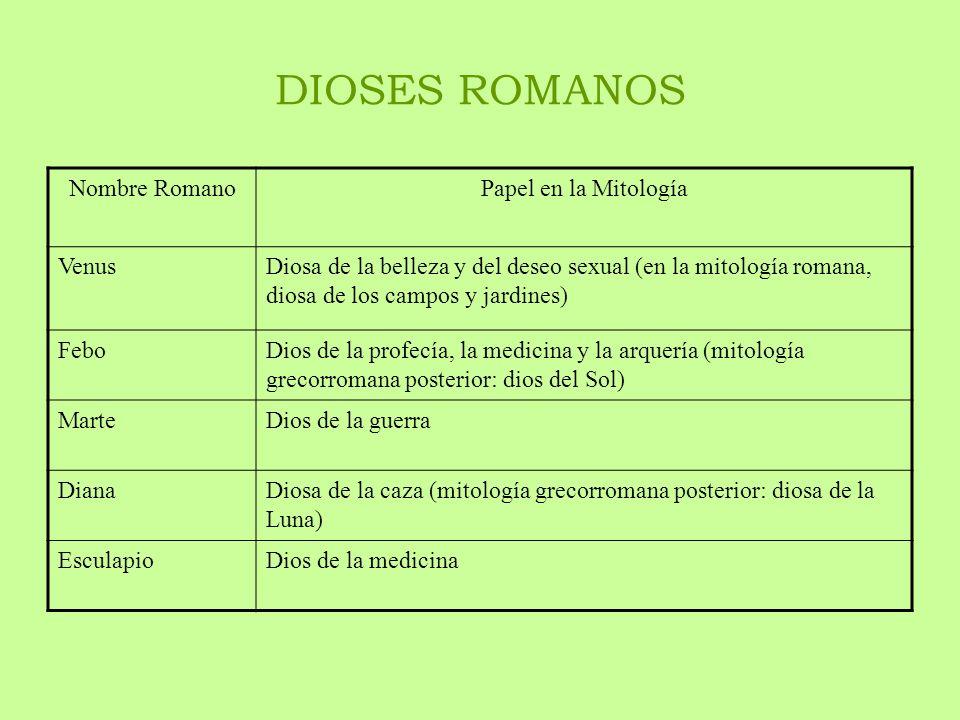 DIOSES ROMANOS La mitología romana reúne las creencias, rituales y otras prácticas concernientes al ámbito sobrenatural que sostenía o realizaba el an