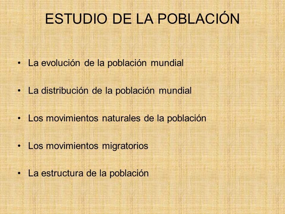 LA EVOLUCIÓN DE LA POBLACIÓN Geografía e historia, Ciencias sociales.