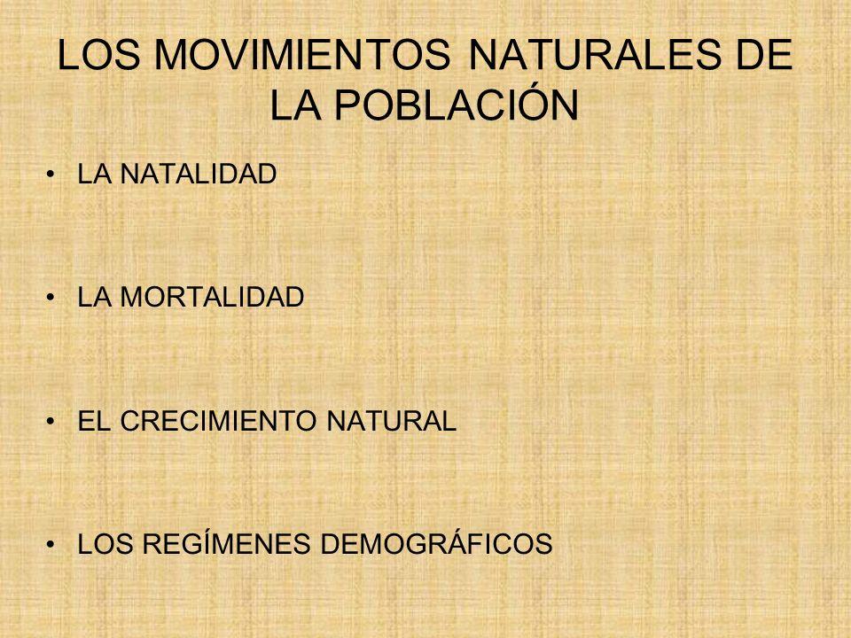 LOS REGÍMENES DEMOGRÁFICOS Régimen demográfico tradicional Régimen demográfico moderno Régimen de transición demográfica Geografía e historia, Ciencias sociales.